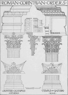 Roman Architecture Drawing about the classical order of architecture | columns, architecture