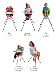 Have ✔️Convertible high chair Phil & Teds- love that it will grow with baby e.. Love it! We have the cranberry color
