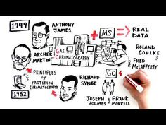 Watch this fun & educational whiteboard video to learn about the characters and history involved in gas chromatography. Learn more here: http://chrom.ms/SaFu2pk