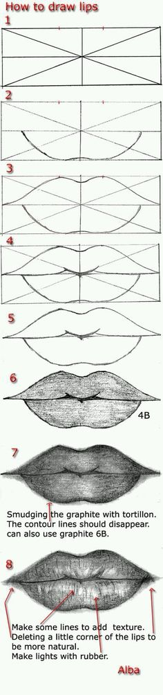 How to draw lip
