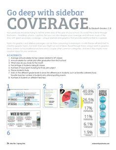 Idea File  2016 Spring Sidebar coverage, mods, modular, modular design #yearbook #walsworth