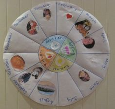Love this calendar to show the cyclical nature of years and seasons.  Have to make one with the munchkins.