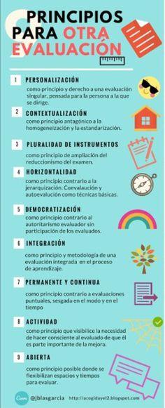 Andrés Ruiz Chávarri (ruizchavarri) on Pinterest - Fmla Form