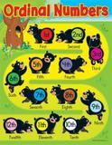 """Ordinal Numbers (Bears) Learning Chart"""