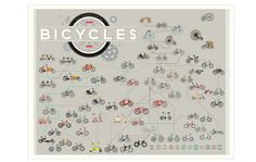"""Pop Chart Lab """"The Evolution of Bicycles"""" Print http://www.bicycling.com/bikes-gear/recommended/the-best-cycling-gifts-under-50/slide/4"""