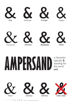 identify fonts by their Ampersand