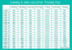 35 Weeks until Full Marathon, Repeat Weeks 1 to 7 three times, then repeat week 8 two times, then follow schedule according to plan :-)