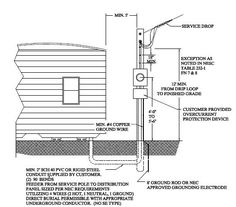 how to clean mobile home duct work