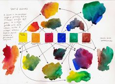 Jane Blundell: Just 6 Colours - a lovely limited palette.