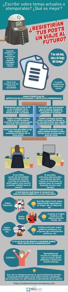 Blog: ¿es mejor escribir temas atemporales o de actualidad? #infografia