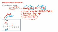 Free Online College Algebra Course with Certificate