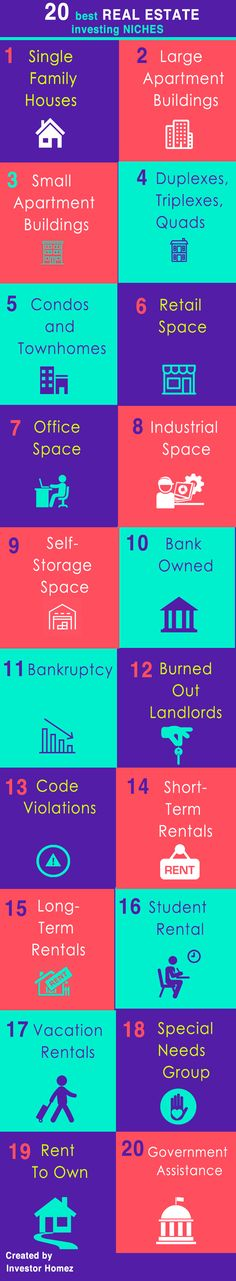 New in real estate investment field? Look for these 20 widely explored niches to try your hands in.