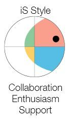 Learn more: http://www.discprofiles.com/blog/2013/04/understanding-our-i-style-colleagues-and-friends/
