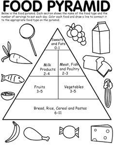 Image result for food pyramid chart for kids printable