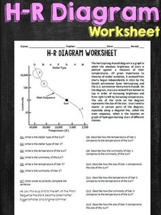 Table sized H-R diagrams | Earth & Space | Pinterest | School