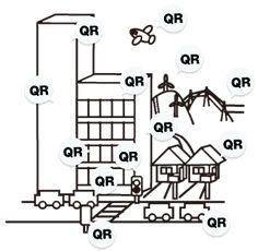 History of QR Code   QRcode.com   DENSO WAVE