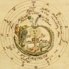 "magictransistor: "" Manly P. Hall. Collection of Alchemical Manuscripts. Box No. 4. 1600. """