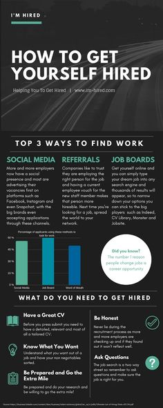 CV Writing - Your Careers Autobiography (with Infographic) Resume