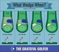 We wanted to help you have a little bit more confidence the next time you stand up on the 1st tee. So, here are 10 golf swing tips every player should know. *** Want additional info? Click on the image. #health
