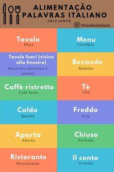 Alimentação/no restaurante Infográfico: pequeno dicionário de italiano para viagem