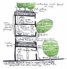 Hundertwasser_diagram.jpg