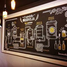 Essa semana finalizamos mais uma arte com giz.  Desta vez, contamos um pouco do processo de fabricação de uma cerveja artesanal, compondo um quadro lindíssimo na @beerporiumvix!  Mal podemos esperar pela inauguração da loja!     #locomotipo #lousa #giz #chalk #chalkart #chalkboard #artecomgiz #lettering #quadronegro #cervejaria #cervejaartesanal #producaocervejaartesanal