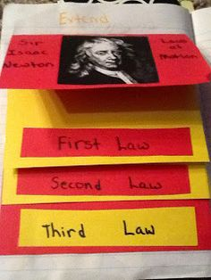 Newton's three Laws