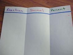 Graphic Organizers for Math   Flickr: Intercambio de fotos