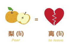 Learn about Chinese homophones, hilarious puns, and the Chinese customs that result from them! Teaching Materials, Puns, Playing Cards, Hilarious, Chinese, Learning, Clean Puns, Educational Activities, Playing Card Games