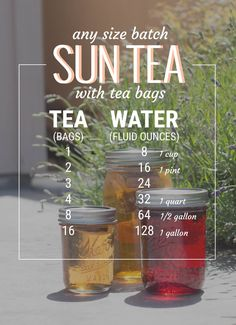 I don't need a gallon of sun tea. But I want some amount of sun tea to be in my fridge at all times. I love trying different flavors, blends and teas as sun tea too. They way sun tea works, is that you put the tea in a glass container and let the sun […] Refreshing Drinks, Summer Drinks, Fun Drinks, Healthy Drinks, Healthy Food, Summer Food, Sun Tea Recipes, Drink Recipes, Sweet Tea Recipes