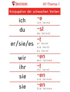 Conjugation of weak verbs - Bildung Study German, German English, Learn German, Learn French, German Grammar, German Words, Germany Language, French Lessons, Spanish Lessons