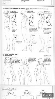 Read more about drawing poses Drawing Female Body, Body Reference Drawing, Art Reference Poses, Figure Drawing, Manga Drawing Tutorials, Drawing Techniques, Anatomy Drawing, Anatomy Art, Drawing Poses