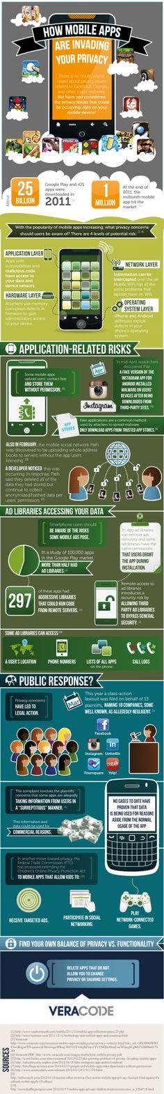 Cómo invaden la privacidad las aplicaciones para dispositivos móviles