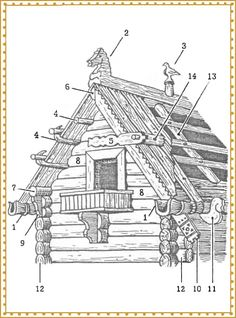 Russian wooden house Izba construction | Slavorum