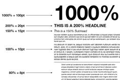 50 Adobe InDesign Tutorials