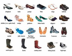 Different types of womens and mens shoes