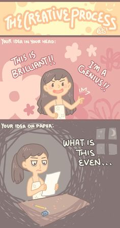 The Creative Process by Blair aka GraphiteDoll on Tumblr.  (Oh my gosh, WHY is this true?!)