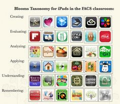 Ashley's FACS of Life!: Apps for FACS - July 2014!