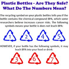 1000+ images about Health Bpa dangerous on Pinterest ...