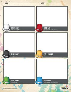 Click Here to read our blog post that goes along with this worksheet.The Thinking Hats strategy is a simple way for students to approach problems and ideas from different points of view and encourages them to think below the surface.  Each hat requires the thinker or group of thinkers to contemplate an issue from a different perspective.The worksheet has been designed in full, vibrant color for maximum quality but looks great when printed in black and white.