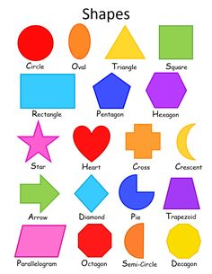 Shapes - A simple colorful shapes chart for toddlers - Printable Learning English For Kids, English Worksheets For Kids, English Lessons For Kids, English Language Learning, Kids Learning, Preschool Charts, Free Preschool, Preschool Worksheets, Shape Chart