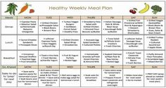 Skinny Points Recipes » The Perfect Weight Loss Diet Plan
