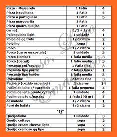 Emagrecendo com Giselight!: Tabelas de pontos Vigilantes do Peso Vigilante Do Peso, Sheet Music, Album, Health, Fitness, Low Carb, Weight Watchers Tips, Tables, Happiness
