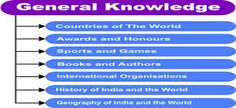 #General #Knowledge Questions and Answers Online