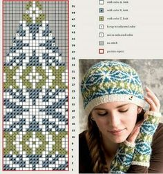 The construction of the hat is missing but the fair isle stitch pattern is there… - HANDSCHUHE STRICKEN Fair Isle Knitting Patterns, Fair Isle Pattern, Knitting Charts, Knitting Stitches, Fair Isle Chart, Sock Knitting, Knitting Machine, Vintage Knitting, Free Knitting