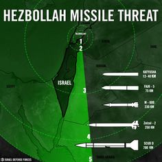 The IDF Home Front Command is preparing for the possibility that Hezbollah will fire thousands of missiles from Lebanon into Israel during the next war. Un Resolution, Israel News, George Washington, Lebanon, Egypt, Google, Freedom, Politics, Bible