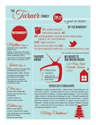 Google Image Result for http://www.themomcreative.com/wp-content/uploads/2012/12/Infographic.jpg