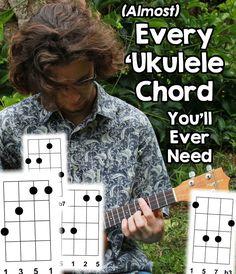 Chord charts for 99% of 'ukulele chords.