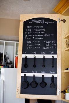 Love this idea...chalkboard paint on the inside of the cupboard door! #chalkboardpaint #organization