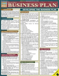 What makes up a business plan